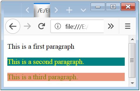 HTML id CSS