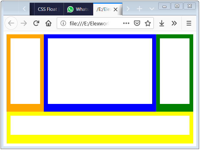 CSS Float CSS Float Property