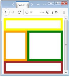Full Screen Layout Design