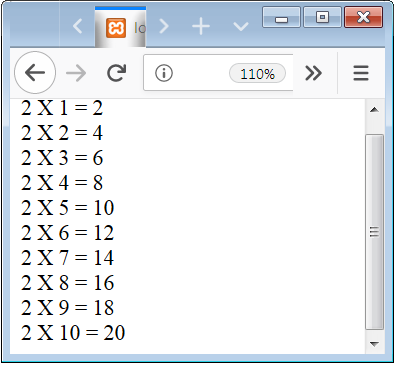 for Loop Example Code to Print Table of 2