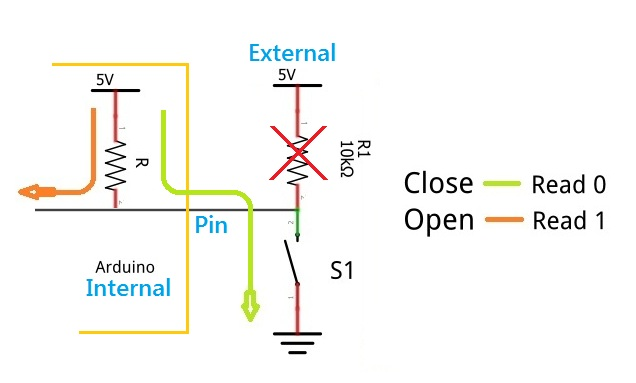 Arduino Button or Switch Interface Circuit without External Pull Up Resistor