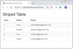 Bootstrap 3 Table CSS Striped Table