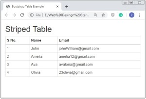 Bootstrap 3 Table Style Condensed Table
