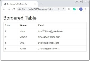 Bootstrap 3 Table style Bordered Table