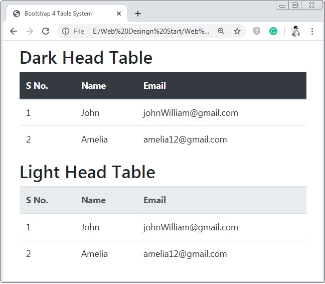 Bootstrap 4 Dark And Light Head Table