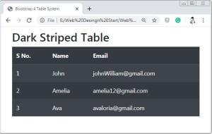 Bootstrap 4 Dark Striped Table