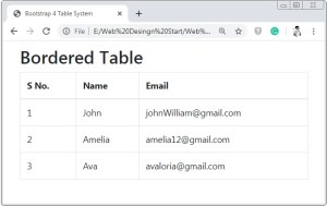 Bootstrap 4 Table Bordered