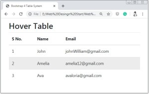 Bootstrap 4 Table Hover